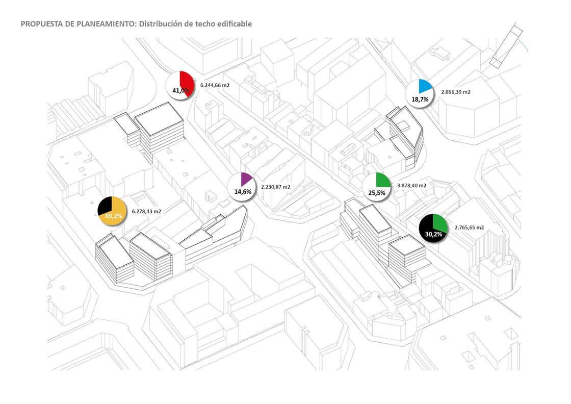 Sub-Sector 4 - Propuesta de Planeamiento @Marc García-Durán, arquitecto