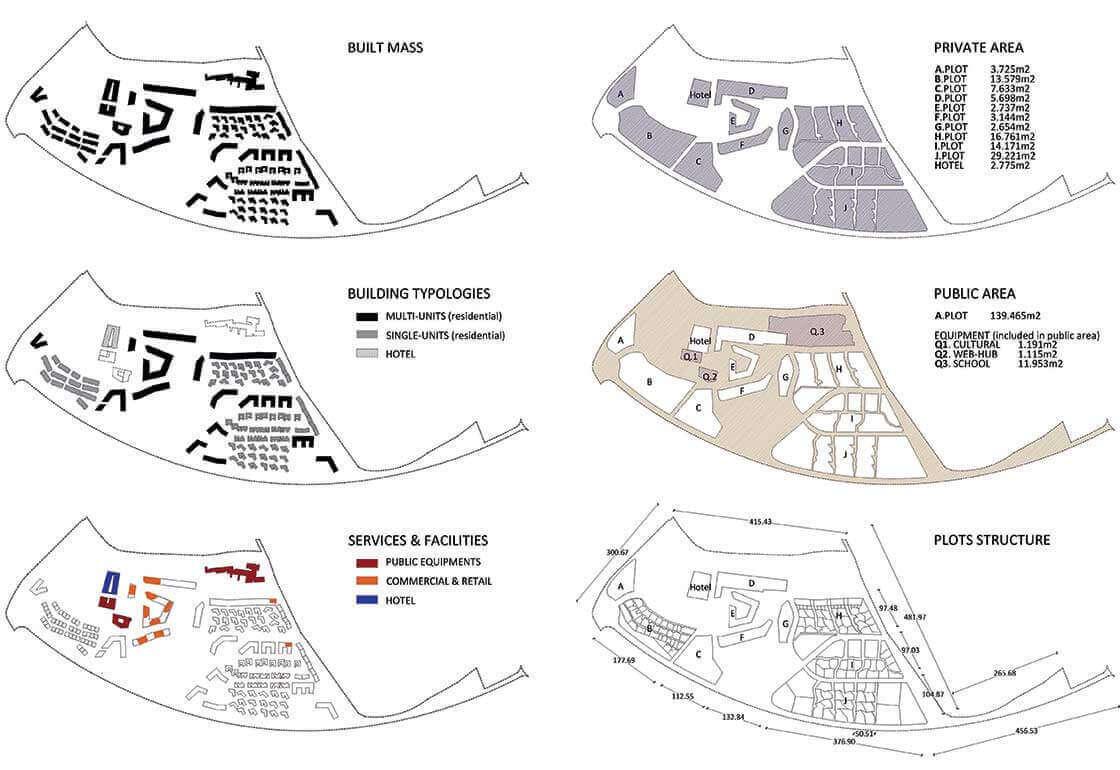 Can Coll Competition @Marc García-Durán, arquitecto