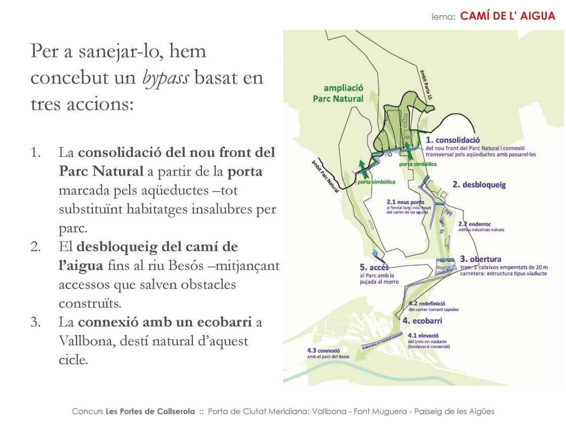 Presentació Camí de l'Aigua Page_10 @Marc García-Durán, arquitecto