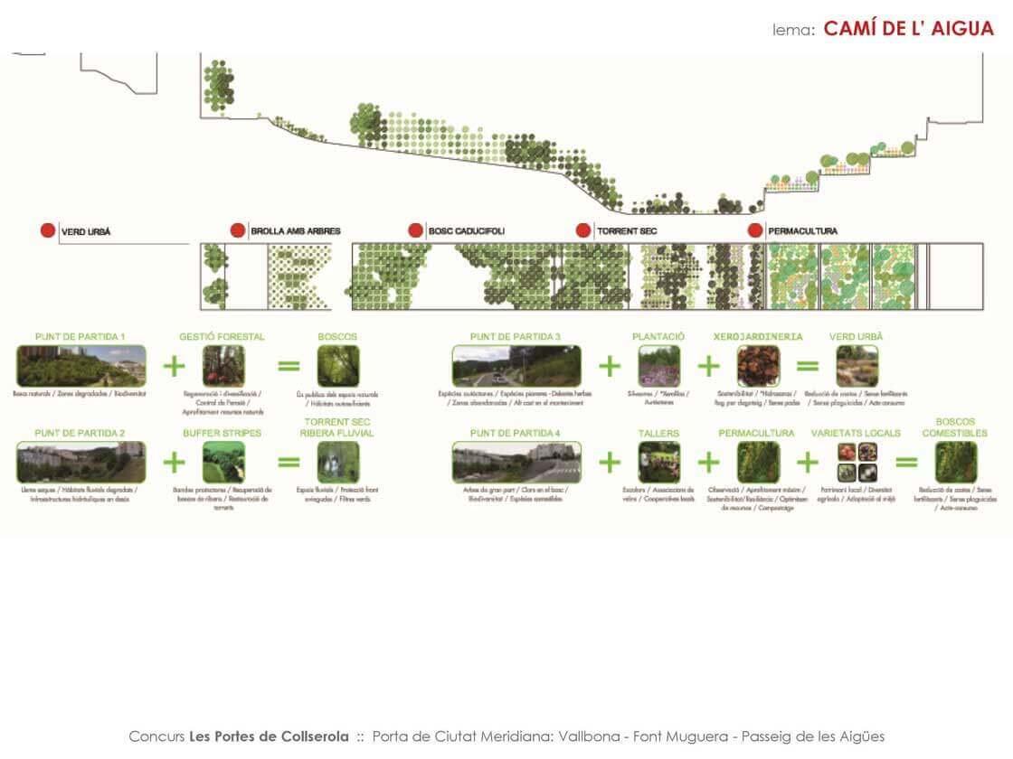 Presentació Camí de l'Aigua Page_12 @Marc García-Durán, arquitecto