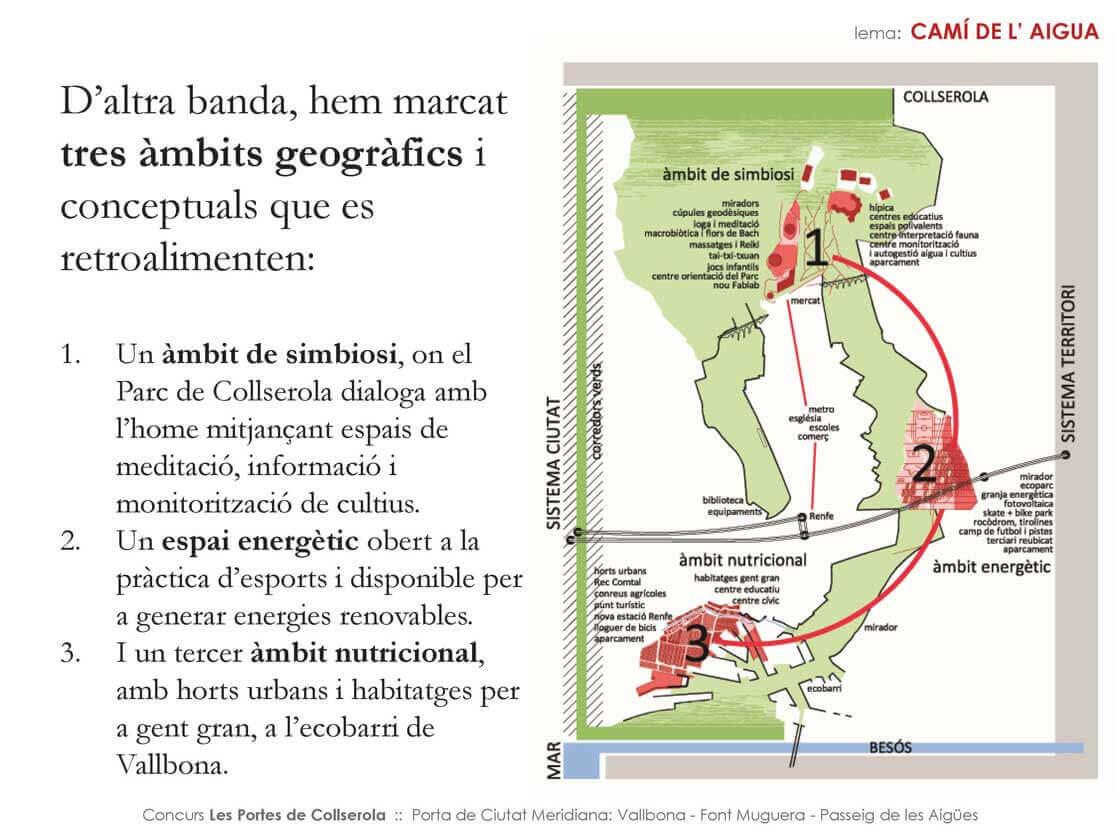 Presentació Camí de l'Aigua Page_14 @Marc García-Durán, arquitecto