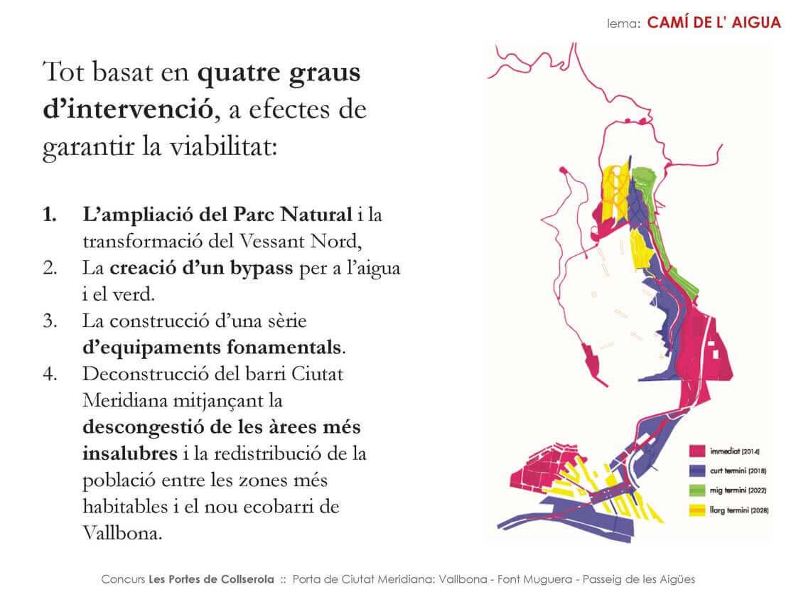 Presentació Camí de l'Aigua Page_15 @Marc García-Durán, arquitecto
