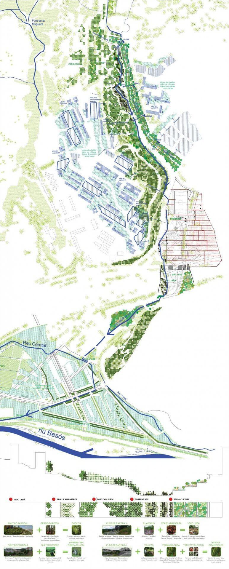 Cami de l'Aigua @Marc García-Durán, arquitecto