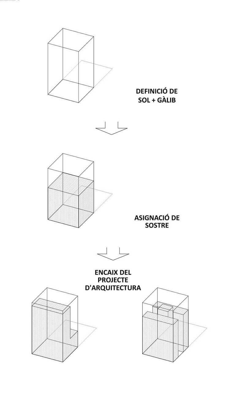 ZAPP - galibo @Marc García-Durán, arquitecto
