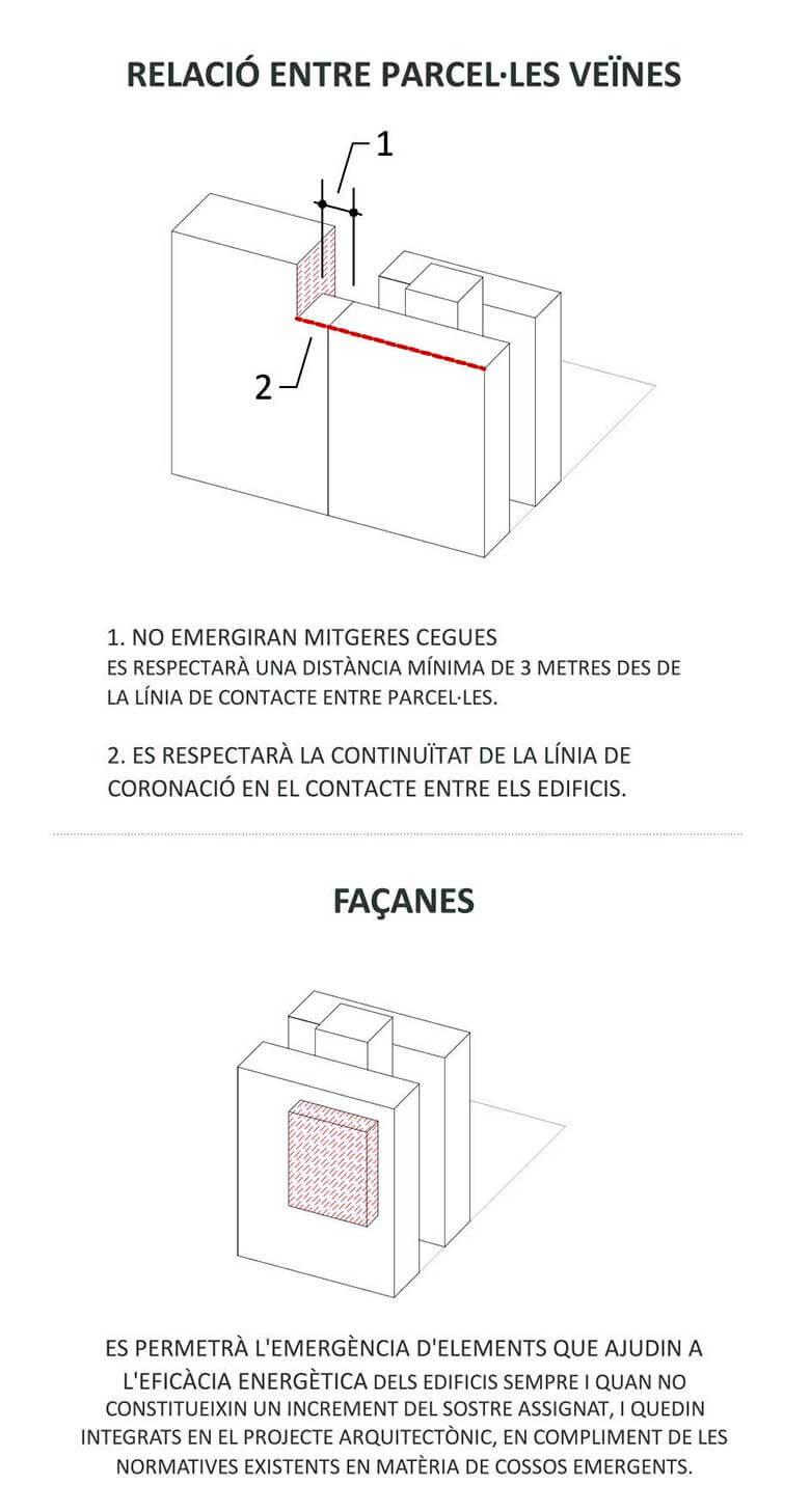 ZAPP - criterios @Marc García-Durán, arquitecto