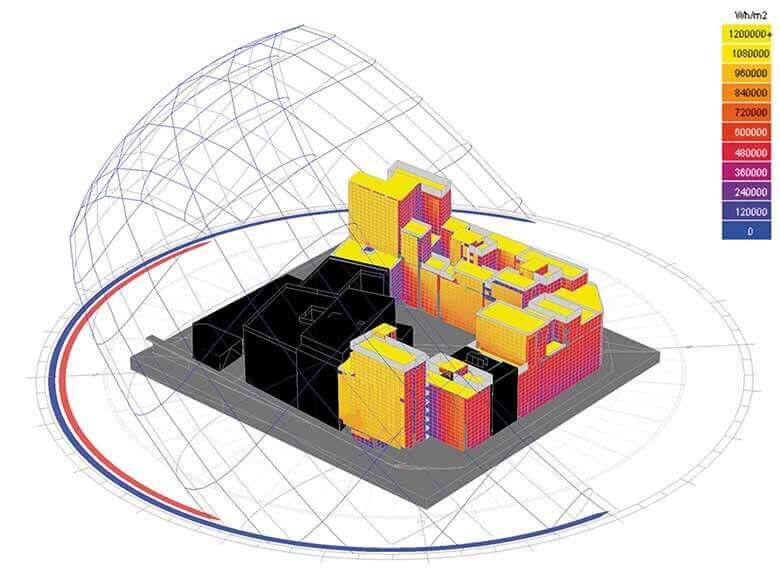 ZAPP - estudio radiación solar @Marc García-Durán, arquitecto