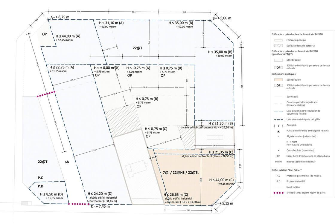ZAPP - ordenacion @Marc García-Durán, arquitecto