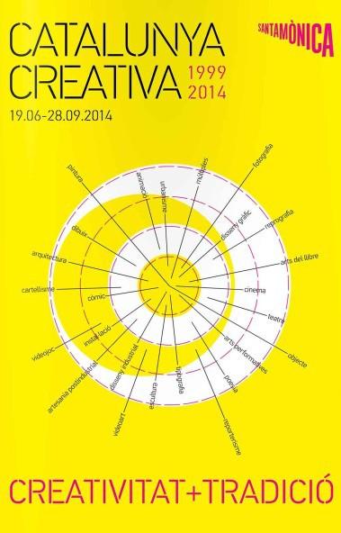 Catalunya Creativa - Creativitat Tradició @Marc García-Durán, arquitecto
