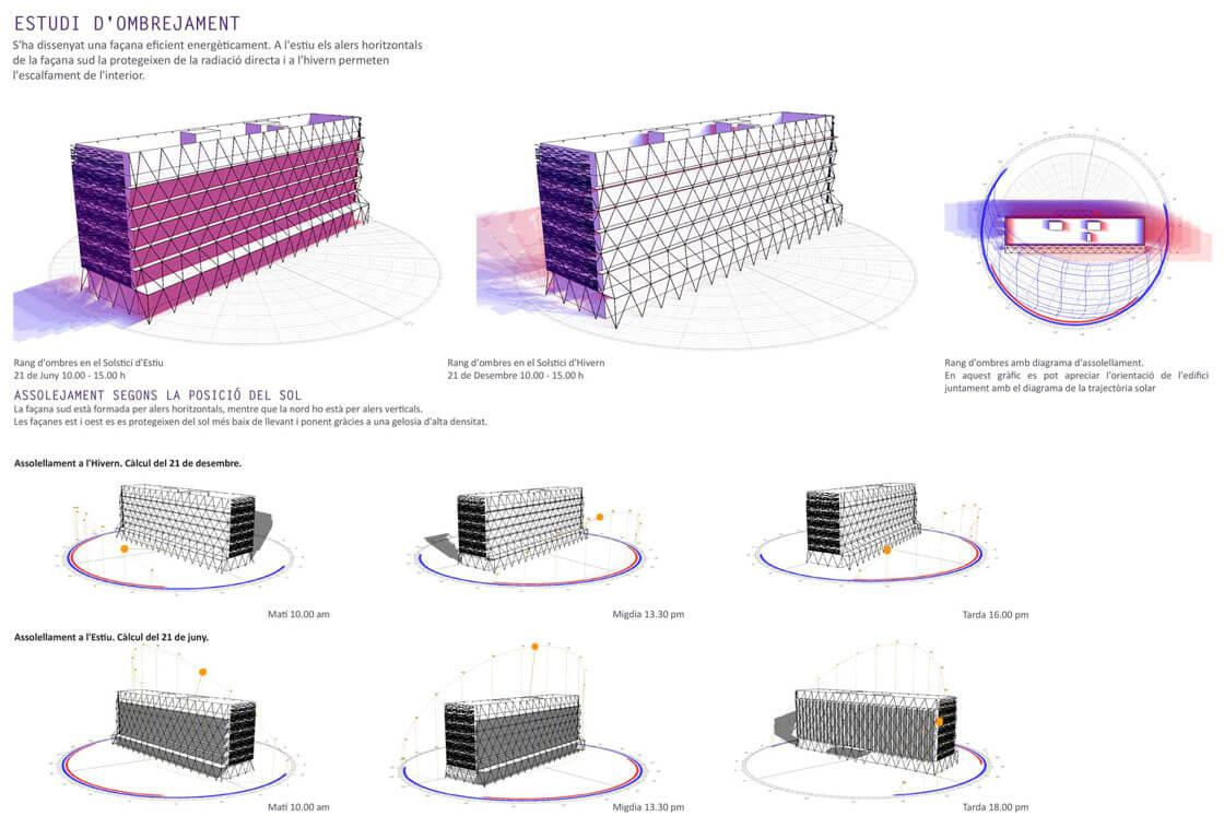 Clínica @Marc García-Durán, arquitecto