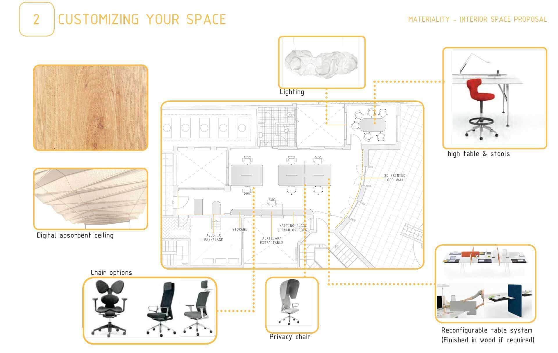 Active Office @Marc García-Durán, arquitecto